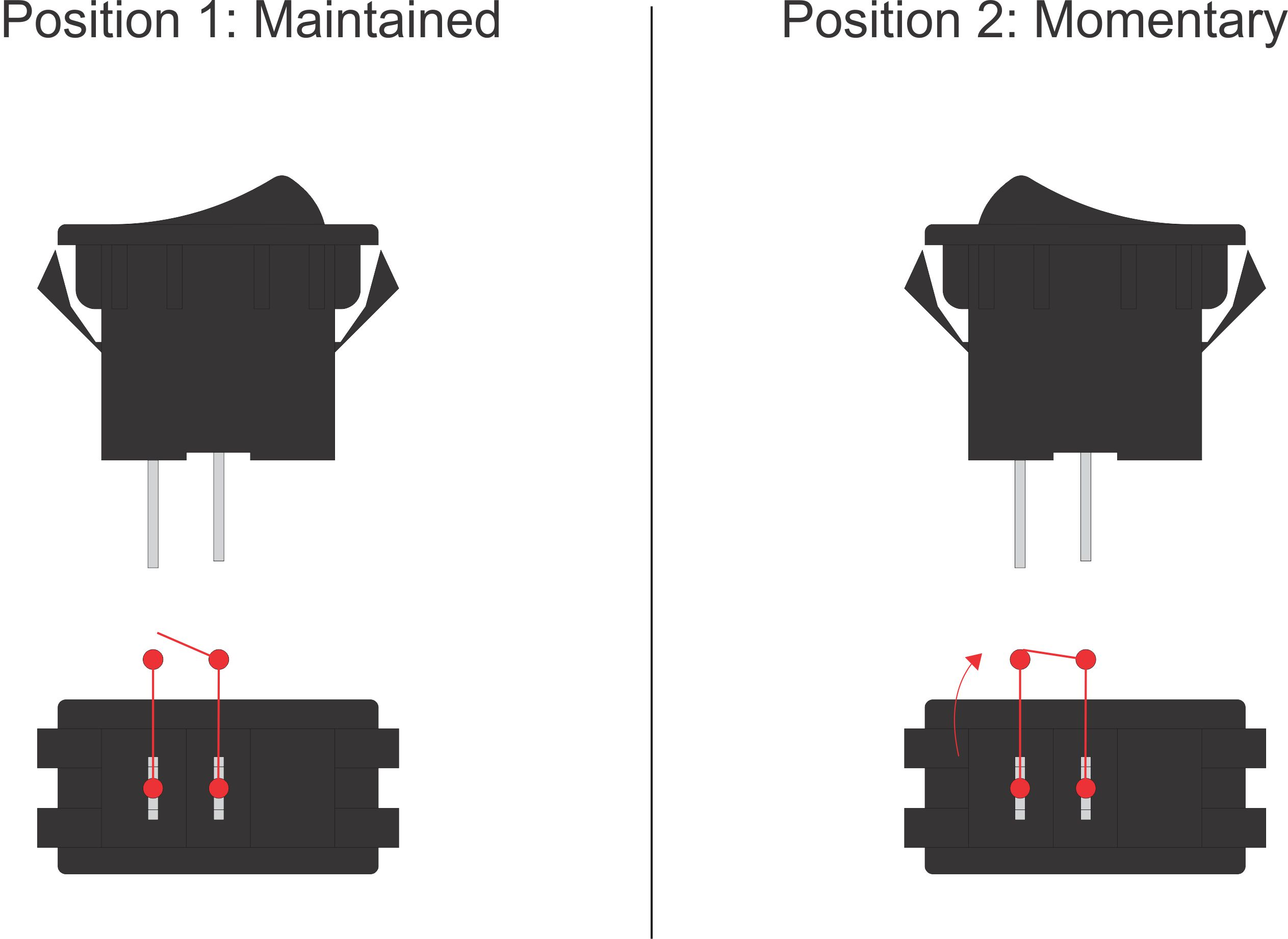 Rocker Switch Wiring Diagram Also On Off Toggle Switch Wiring