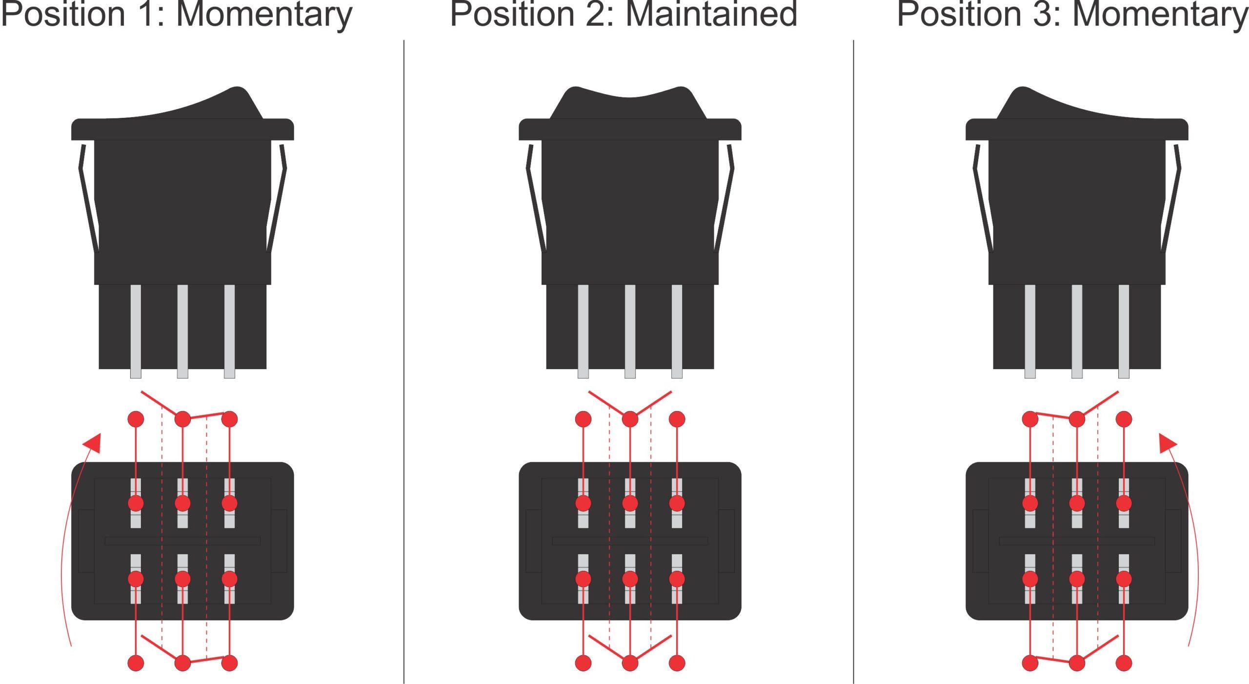 66PI-1  Position Spst Rocker Switch Wiring Diagram on on off on switch wiring diagram, linear actuator switch wiring diagram, spst switch on-off-on wiring, 700r4 vacuum switch installation diagram, 3 position switch wiring diagram, spst illuminated rocker switch wiring, starter switch wiring diagram, 6 prong toggle switch diagram, rotary switch wiring diagram, spst toggle switch wiring, momentary switch wiring diagram, three terminal rocker switch diagram, 3 way switch wiring diagram, lighted toggle switch diagram, dpdt toggle switch diagram, carling dpdt switch wiring diagram, light switch wiring diagram, carling lighted switch wiring diagram, single pole double throw switch wiring diagram, spdt switch wiring diagram,