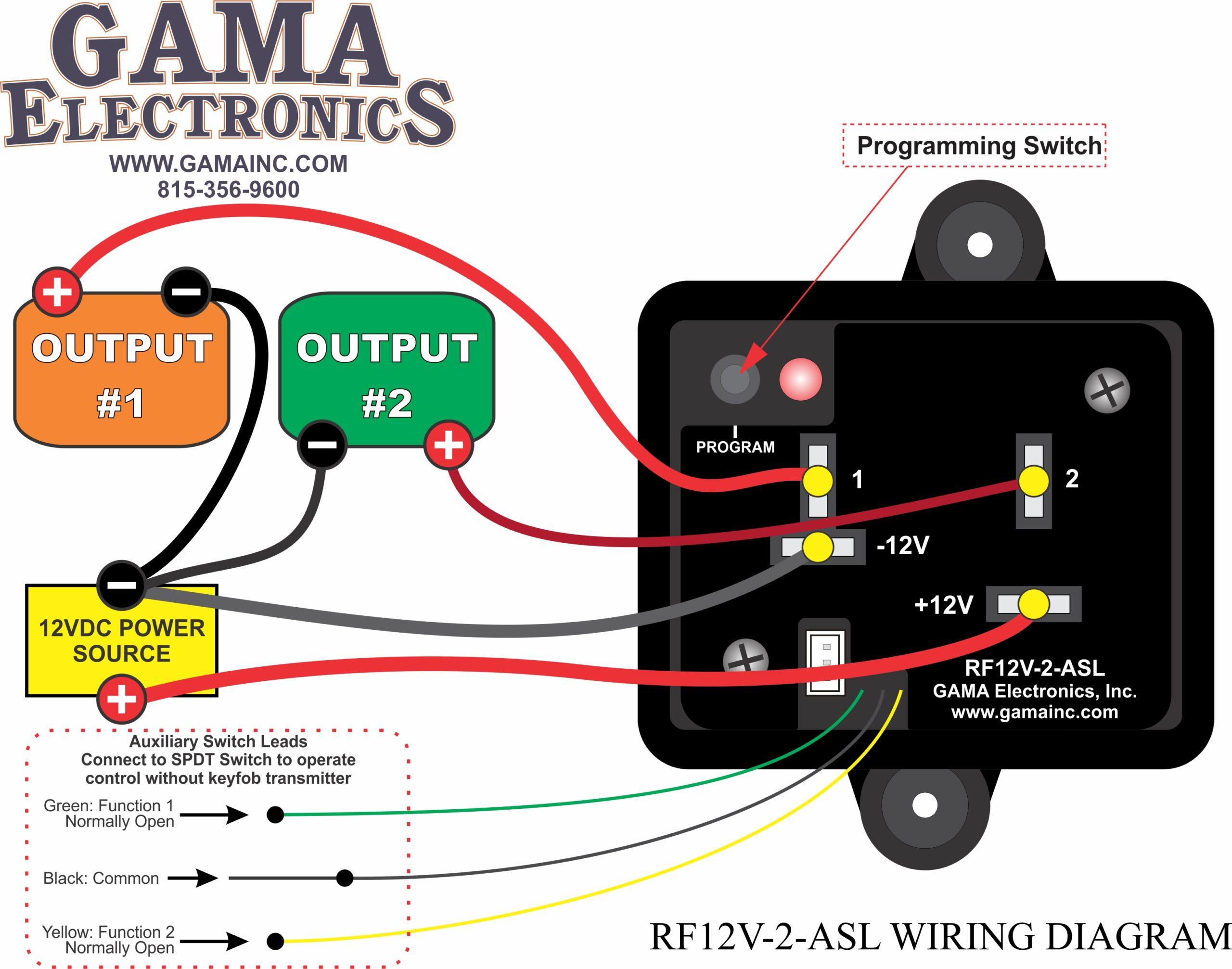 Rf12v 2 Asl Gama Electronics 12v Rocker Switch W Blue Led All Corp